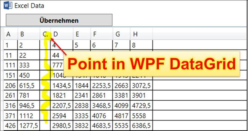 👁 🗨 WPF Datagrid: Values in Column are not displayed